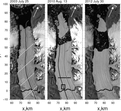 Petermann Gletscher from MODIS Terra. Repeat NASA along-glacier flight tracks are shown in the left and middle panels. White line across the glacier are ICESat tracks. Thick black line across the glacier near y = 0 km is the grounding line location from Rignot and Steffen (2008). Dark areas within 2 km off the western wall are mountain shadows.