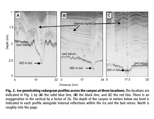 Canyon with no name of the Petermann Gletscher drainage basin in North Greenland. [From Bamber et al. (2013)]