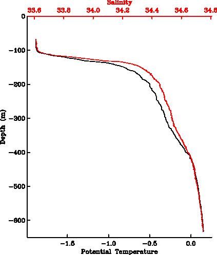 Koni2002raw